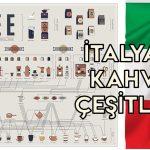 İtalyan Kahve Çeşitleri (Espresso Bazlı Kahveler)